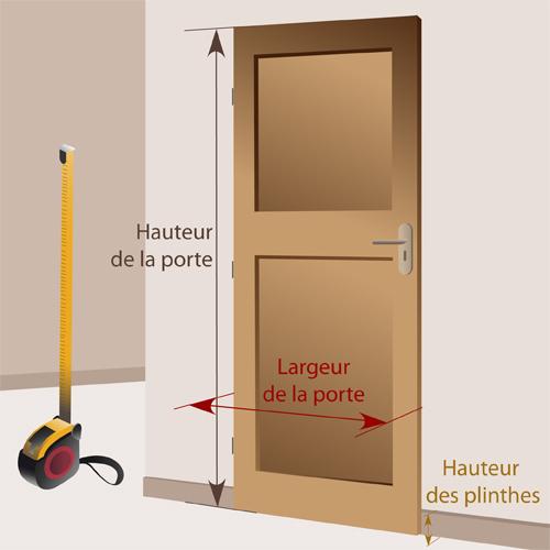 Poser un chambranle porte for Chambranle de la porte