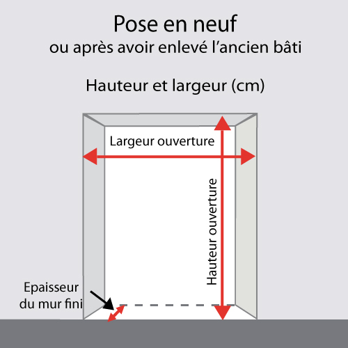 Prendre les mesures d une porte int rieure porte for Dimension porte interieur