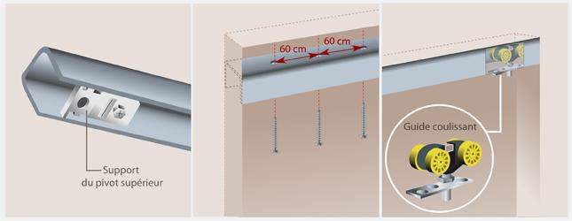 Installer une porte pliante en bois porte - Fabriquer une porte de placard ...