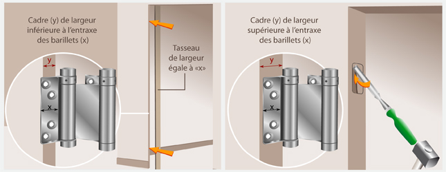 Installer une porte battante porte for Porte saloon western