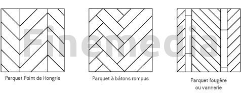 motifs de pose de parquet types caract ristiques ooreka. Black Bedroom Furniture Sets. Home Design Ideas