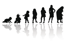 Evolution age silhouettes fond blanc