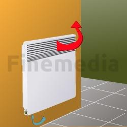 convecteur electrique infos et prix du convecteur lectrique. Black Bedroom Furniture Sets. Home Design Ideas