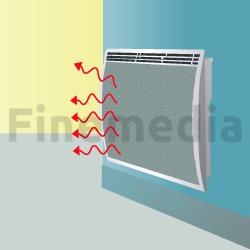 Panneau rayonnant ou panneau radiant prix et mod les for Panneau rayonnant ou inertie