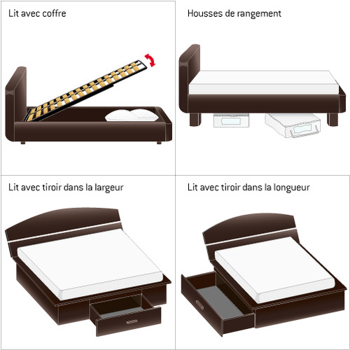 placard rangement les solutions de rangement sous le lit. Black Bedroom Furniture Sets. Home Design Ideas