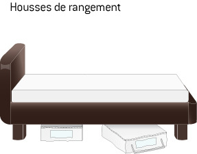 housse de rangement astuces pour ranger sous le lit. Black Bedroom Furniture Sets. Home Design Ideas