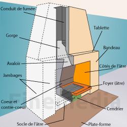 schema cheminee bois