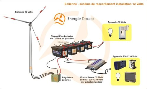 Batterie olienne domestique ooreka for Construction eolienne maison
