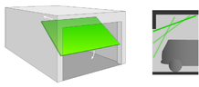 Schéma de porte de garage basculante à contrepoids