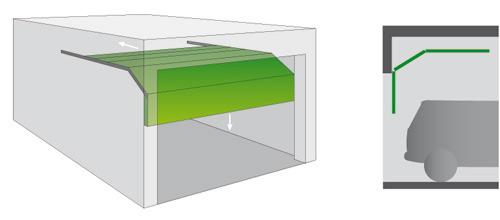 Schéma de porte de garage sectionnelle plafond