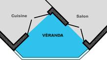 Schéma d'une véranda en appui d'angle