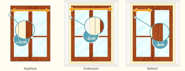 installer un store enrouleur store. Black Bedroom Furniture Sets. Home Design Ideas