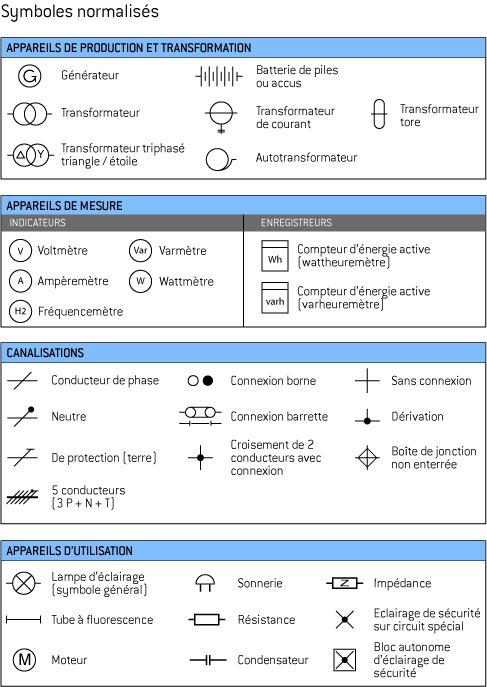 symboles eletrciques