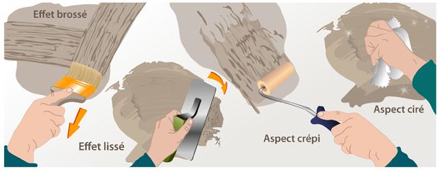 Appliquer un enduit taloch au mur tadelakt - Peindre sur du crepi interieur ...