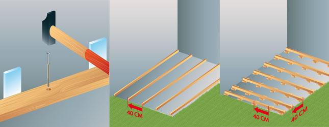Cr er une terrasse en lames de bois sur lambourdes terrasse for Creer une terrasse en bois