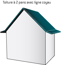 les formes de la toiture ooreka. Black Bedroom Furniture Sets. Home Design Ideas