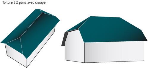 Les différentes formes de la toiture