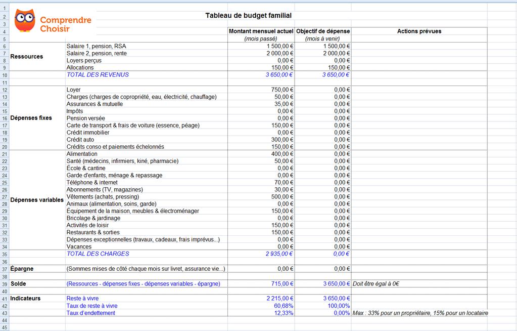 Feuille de calcul tableau de budget familial excel - Tableau excel budget mensuel ...