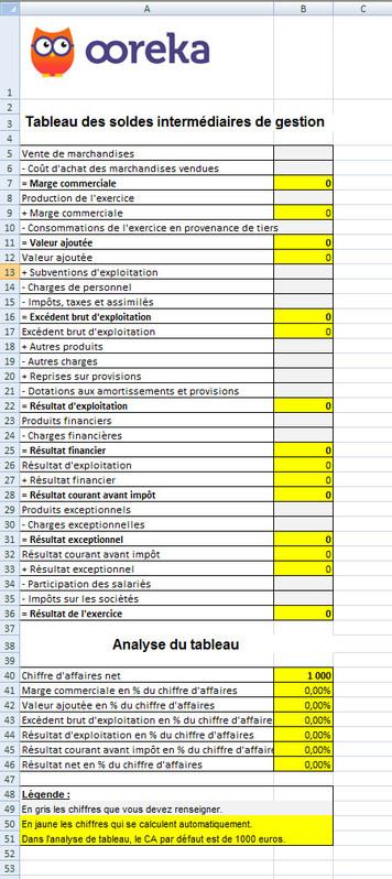 Feuille De Calcul Soldes Intermediaires De Gestion Excel