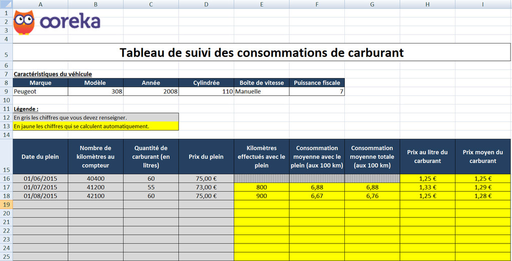 feuille de calcul suivi de consommation carburant excel. Black Bedroom Furniture Sets. Home Design Ideas