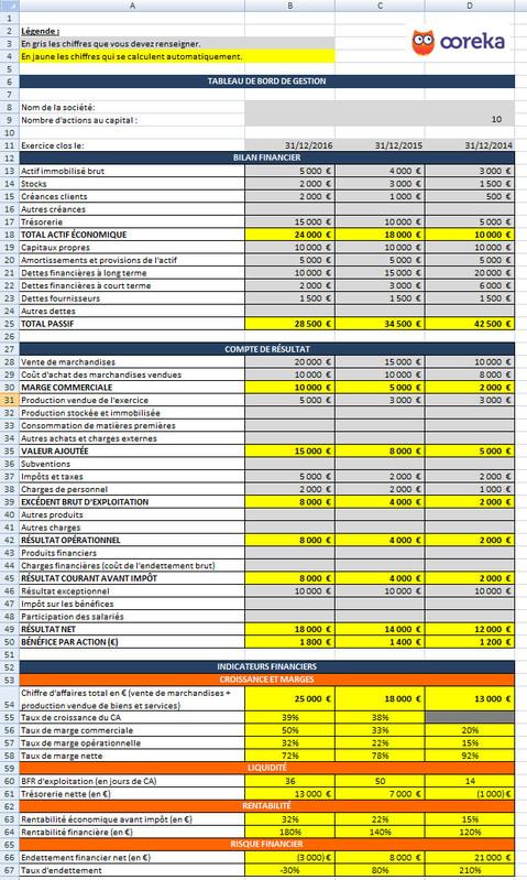 Feuille De Calcul Tableau De Bord De Gestion Excel