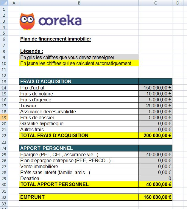 Plan De Financement Immobilier Ooreka