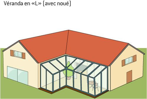 """veranda en """"L"""" (intérieur)"""