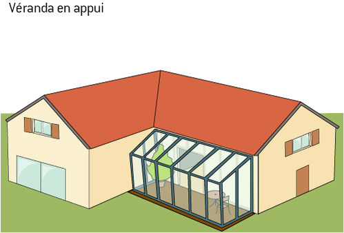veranda en appui
