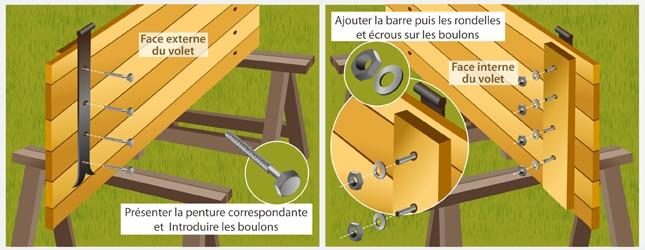 Fabriquer un volet battant en bois volet for Poser des gonds de volets
