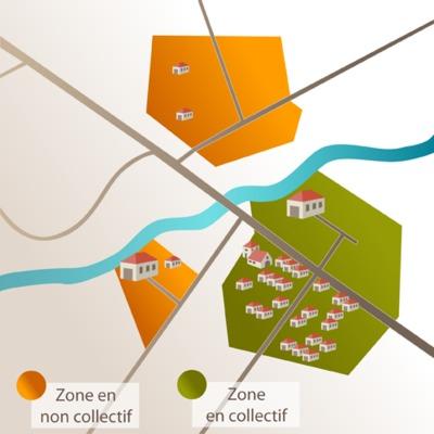 Schéma qui montre les zones d'assainissement