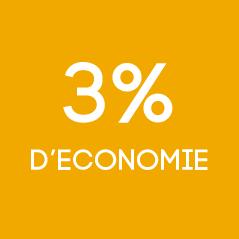 3% d'économie